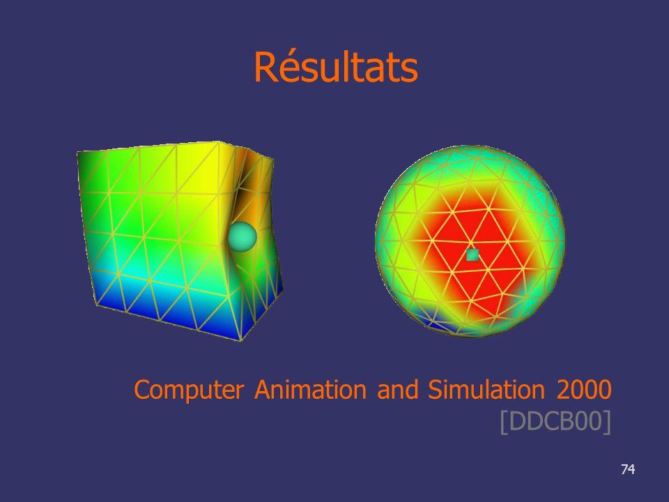 Résultats Computer Animation and Simulation 2000 [DDCB00]